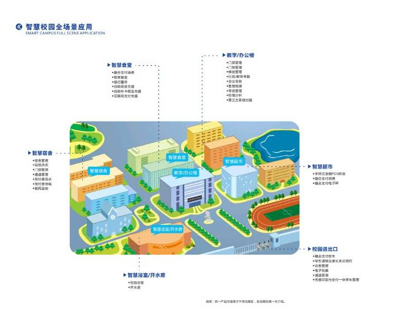 找厂家(求代理):智慧城市建设项目